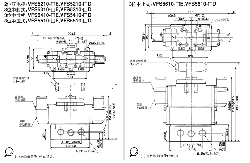 smc 5通先导式电磁阀,vfs5110-5db-06