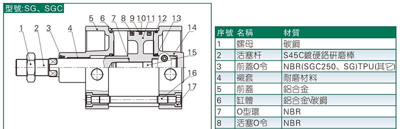 亚德客标准气缸,双作用附磁石,iso15552,sgc125x50-s