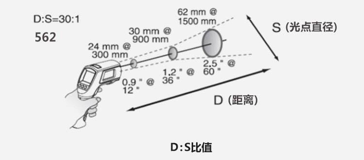 电路 电路图 电子 原理图 750_329