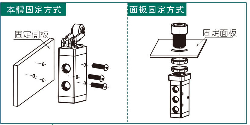 气动 气阀类 机械阀 亚德客m5l五口二位单控单向滚轮杠杆型机械阀,m5图片