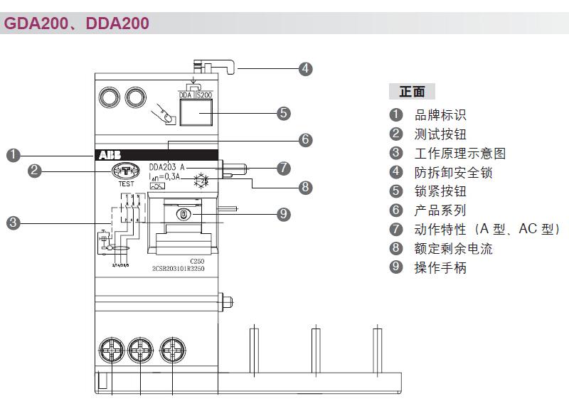 abb 电子式微型漏电保护附件a型瞬动型,gda203 a-40/0