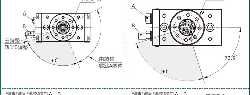 亚德客hrq齿轮齿条型回转气缸,hrq50-a图片