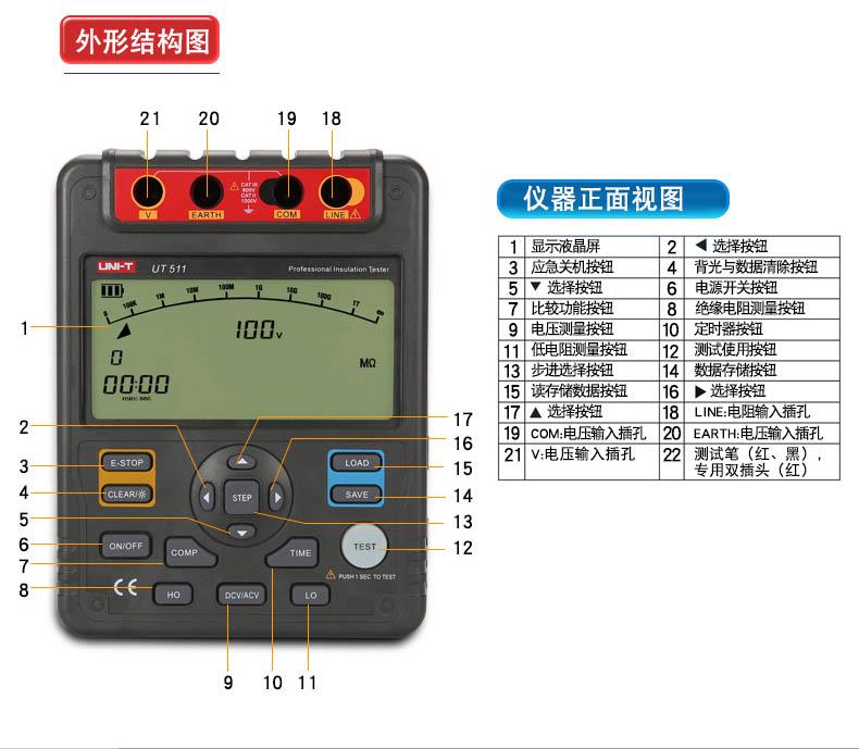 UT510系列是一款智能型绝缘测试仪表,整机电路设计采用微机技术设计为核心,以大规模集成电路和数字电路相组合,配有强大的测量和数据处理软件,完成绝缘电阻、电压、低电阻等参数测量,性能稳定,操作简便。适用于现场电力设备以及供电线路的测量和检修,是电力设备维护和维修和理想工具。亦用于冶炼、通讯、制造、石油、国防、电力、化工、电路等行业的测量和检修。