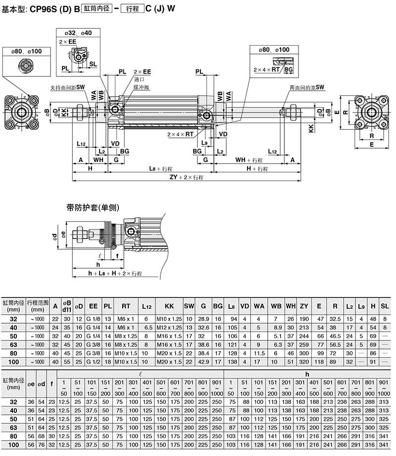 smc标准型气缸,cp96sdb80-125c图片图片