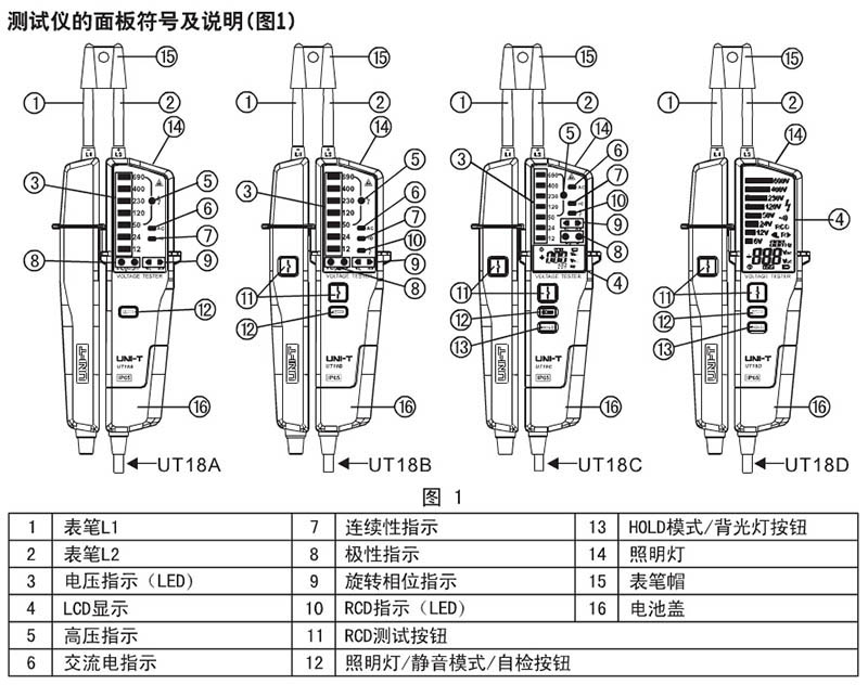 400hz 通断测试 电阻范围:0~100kΩ √  √  蜂鸣和led发光提示 rcd