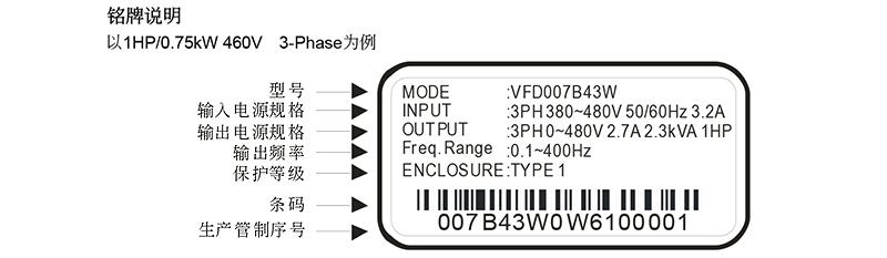 台达/delta vfd550b43w变频器